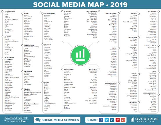 social-media-landkarte